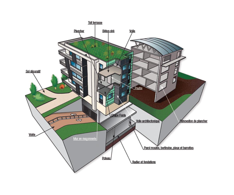 Bâtiment industriel Denis Béton